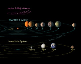 ew-trappist-discoveries